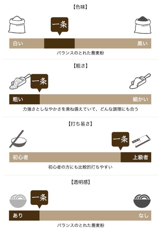item-detail-side-8