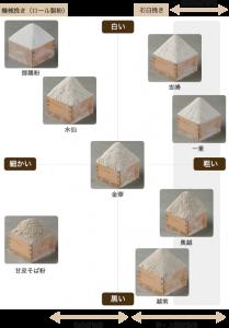 item-detail-side-slide-33