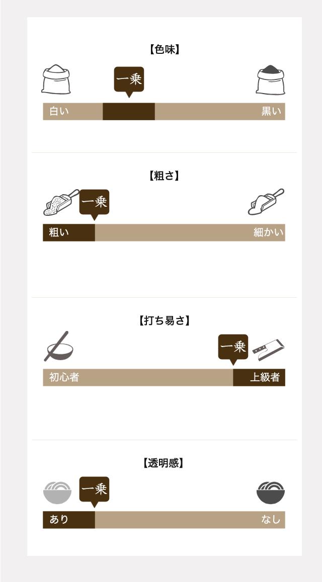 s-item_soba_ichijou