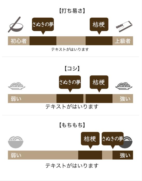 item-detail-side-slide-udon-4