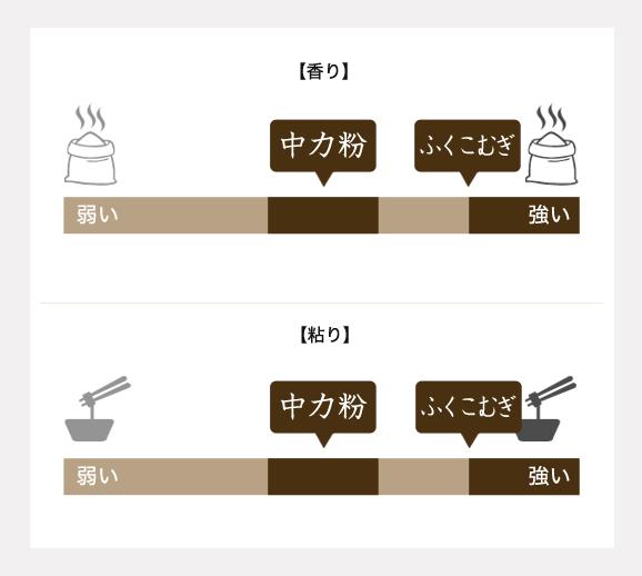 item_tsunagiko