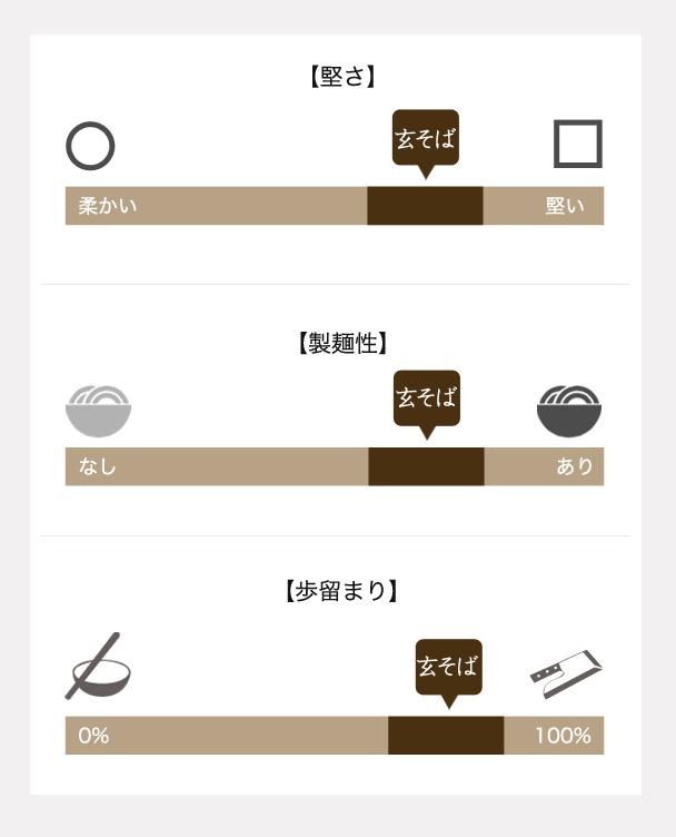 item-detail-side-slide-gensoba-1